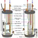 boiler-picture