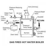 boiler_elevation