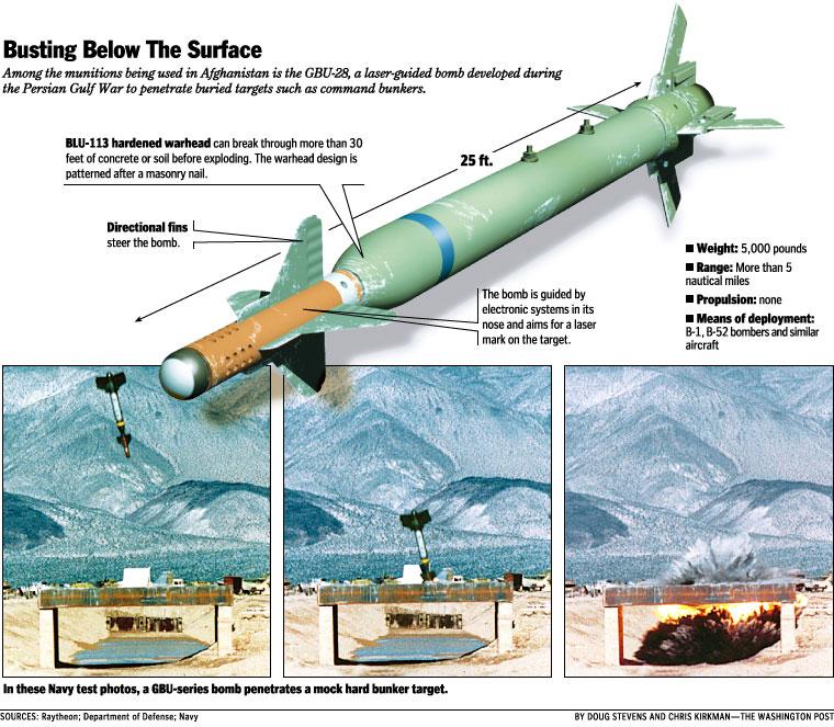 تصویر از بمب های سنگر شکن GBU