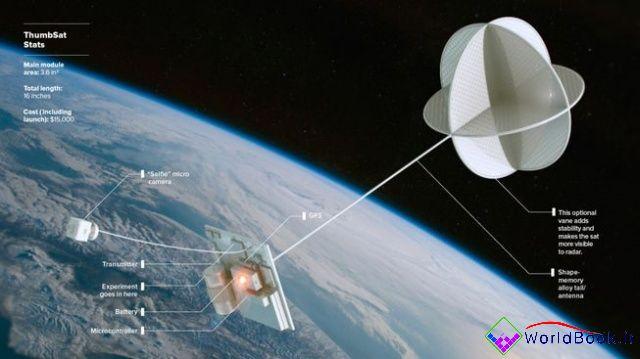 تصویر از ThumbSat  میکرو ماهواره  ای که دریچه های  جدیدی را برای اکتشافات باز میکند